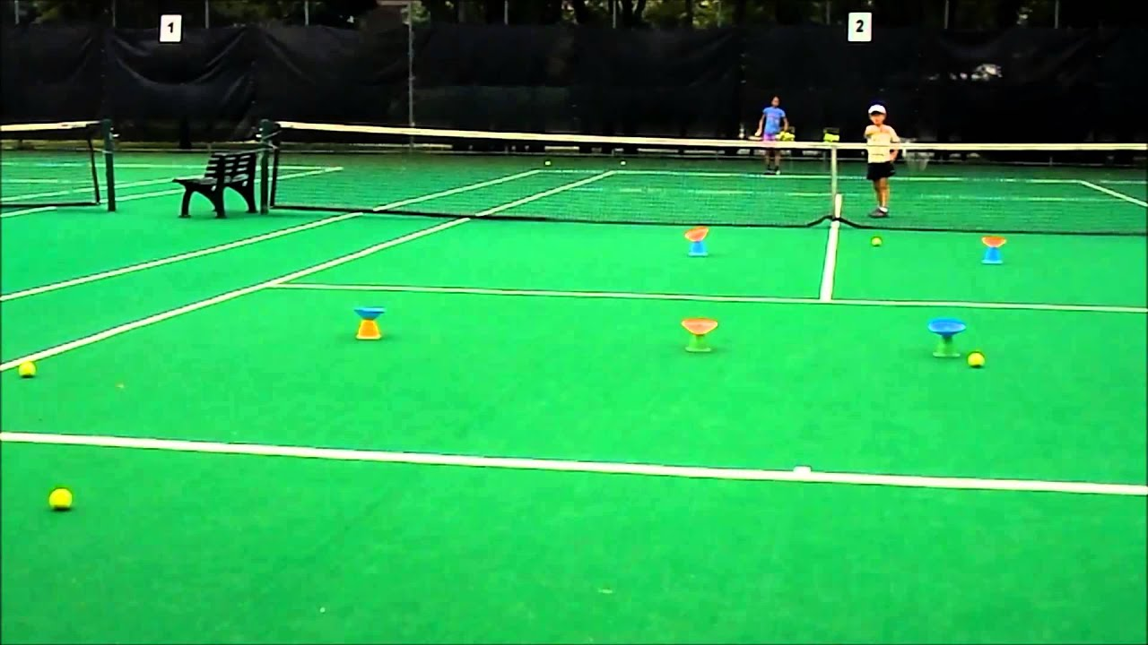 Tennis Forehand Groundstroke Topspin Tennis Forehand Topspin