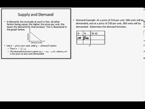 Demand Examples Demand Equation Example