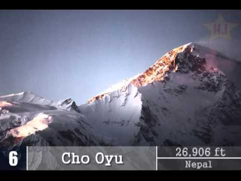 The 10 Tallest Mountains