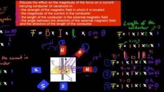 2. Motor effect formula (HSC Physics)