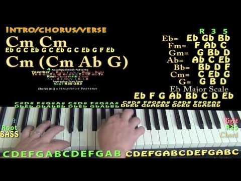 Flexicution (Logic) Piano Lesson Chord Chart in Cm Minor - Cm Ab G - Gm Eb
