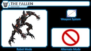 Transformers Revenge of The Fallen Characters HD New 2018