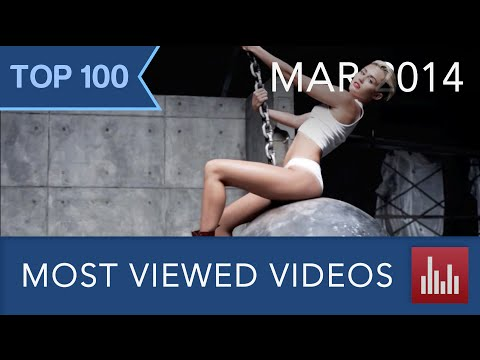 Top 100 Most Viewed YouTube Videos [Mar. 2014]