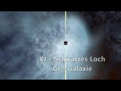 Das herrenlose schwarze Loch [Yggi's Planeten-Portal #13]