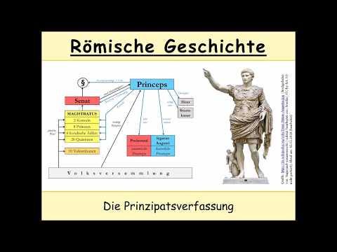 Die Verfassung des Prinzipats - Der Weg Augustus zum Prinzipat (Prinzipatsverfassung)