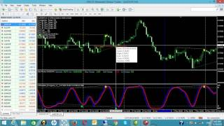 High probability forex trading strategy with almost 100% accuracy(precise entry and exit)2