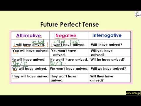 Future Perfect Tense  (Table)(explanation with examples)