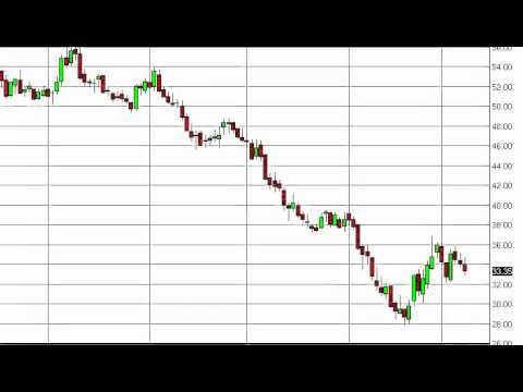 Nikkei Technical Analysis for February 09 2016 by FXEmpire.com