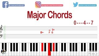 How to play major chords on piano (All major chords at the same place) | Lesson - 13