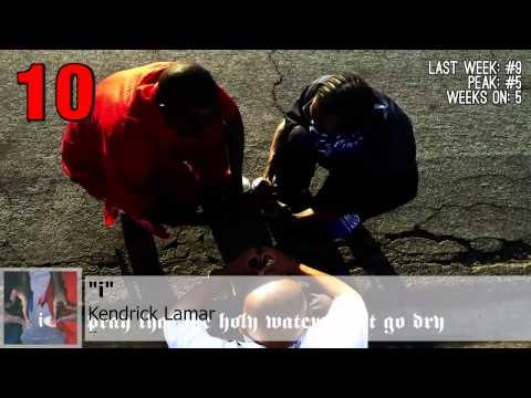 Top 25 - Us Itunes Hip-hop rap Charts | October 27, 2014 video