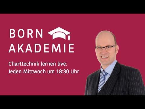 Psychologie an den Märkten - BORN Akademie vom 01.07.2020 | BNP Paribas
