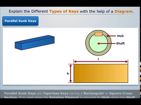 Explanation of Different Type of Keys - Magic Marks