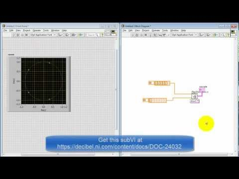 "NI LabVIEW: ""Plot Pole-Zero"" subVI"