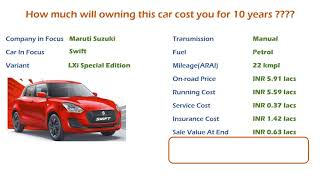 Maruti Suzuki Swift (LXi Special Edition) Ownership Cost - Price, Service Cost (India Car Analysis)