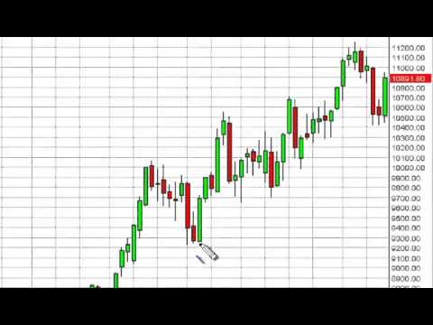IBEX 35 Index forecast for the week of July 28, 2014, Technical Analysis