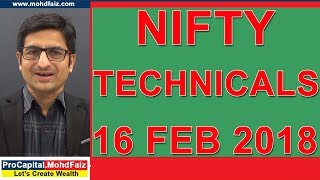 Download video NIFTY TRADING STRATEGY