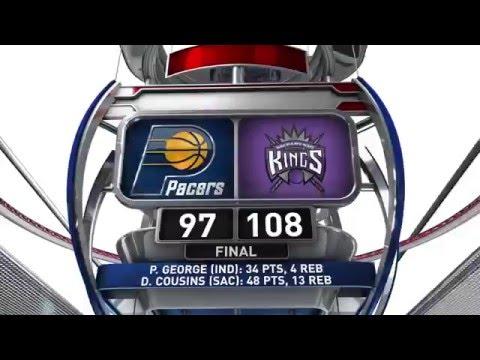 NBA Recap Indiana Pacers vs Sacramento Kings   January 25, 2016   Highlights