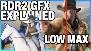 Graphics Settings Deep-Dive: Red Dead Redemption 2 PC (Parallax, Raymarch, & More)
