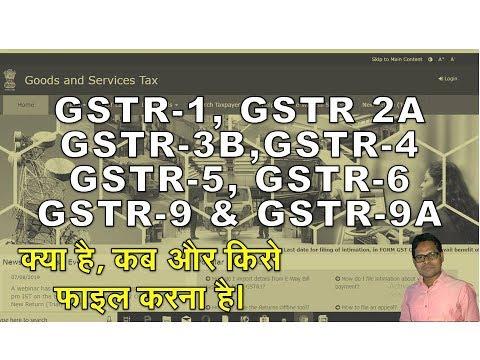 GST Return Forms | What is GSTR3B| GSTR1| GSTR2A | GSTR4| GSTR5| GSTR6|GSTR9 & 9A by The Accounts