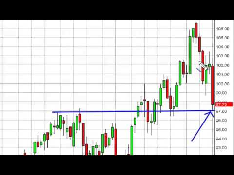 Oil Prices forecast for the week of August 4, 2014, Technical Analysis