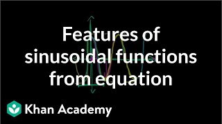Example: Amplitude and period | Graphs of trig functions | Trigonometry | Khan Academy