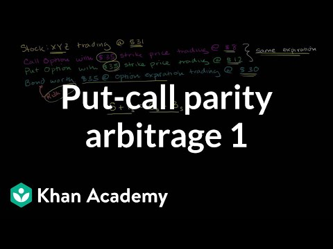 Put-Call Parity Arbitrage I