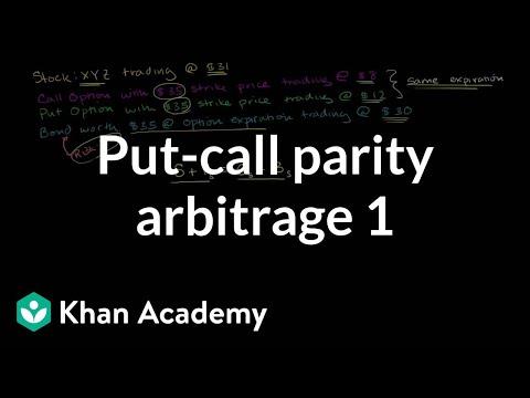 Put-Call Parity Arbitrage I