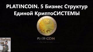 PLATINCOIN. Синергия роста. 5 Бизнес Структур в составе Единой криптосистемы Платинкоин.