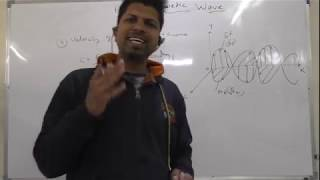 """""""ELECTROMAGNETIC  WAVES """" CLASS 12 PHYSICS BY SUDHEER SHUKLA"""