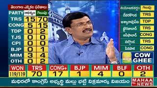 తెలంగాణ ఎలక్షన్స్ లో ఈవీఎం టాంపరింగ్ జరిగిందా ? | Telangana Elections 2018 Result