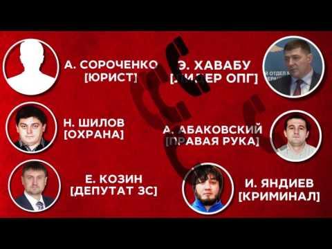 Бандиты Красноярска! Они живут рядом с нами!  - YouTube
