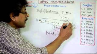 IUPAC Nomenclature-1 : Alkane (BENGALI)