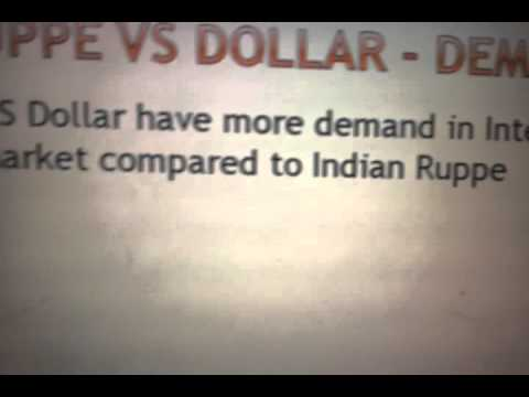 US Dollar vs Indian Ruppe (USD/INR)