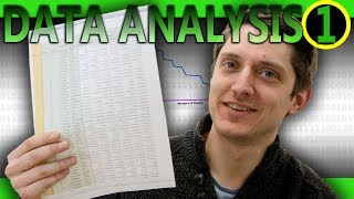 Data Analysis 1: What is Data? - Computerphile