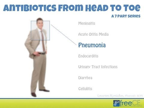 Antibiotics from Head to Toe: Part 3 - Pneumonia (HAP, CAP and Everything In Between)