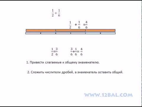 сложение и вычитание дробей.flv