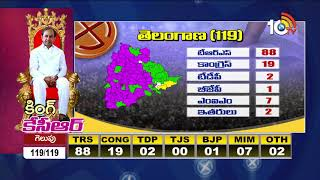కింగ్ కేసీఆర్... | Telangana Election Results Complete Figure | #ElectionResults2018