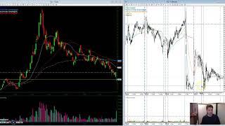 $IQ stock trade long 10 30 2018