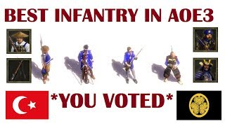 BEST Infantry in Age of Empires III