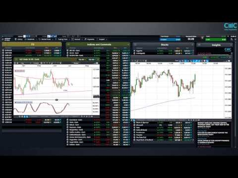 Non Farm Payroll live coverage 3rd of July 2014 - CMC Markets