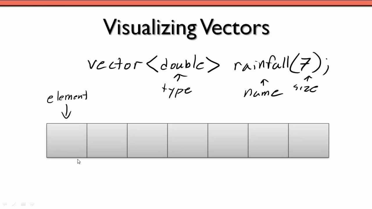 Programming Guide  CUDA Toolkit Documentation  Nvidia