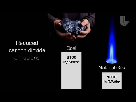 Shale Gas Revolution