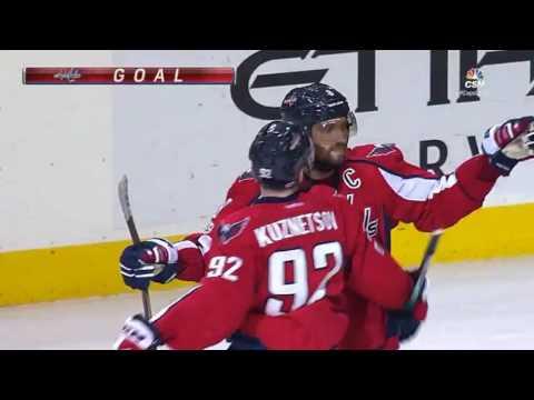 РУССКИЕ В НХЛ 2017. ОБЗОР НЕДЕЛИ