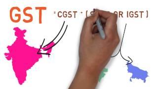 GST Explanation