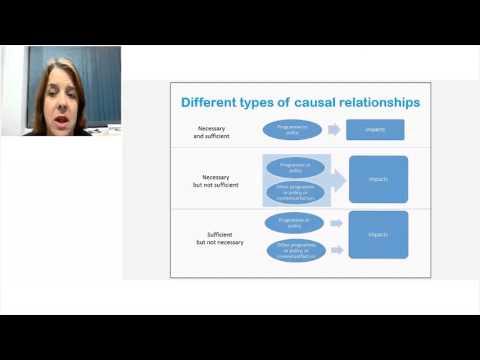 UNICEF Webinar 4   Strategies for Causal Attribution