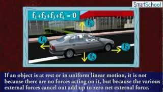 Physics Class XI: Examples Of First Law Of Motion