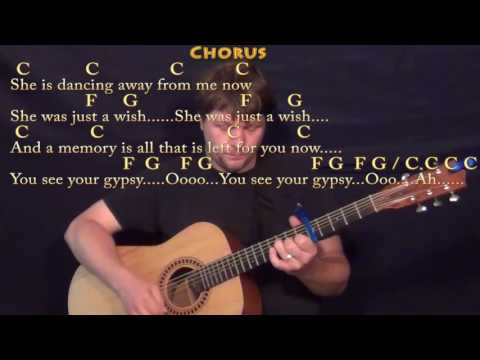 Dreams (FLEETWOOD MAC) Easy Strum Guitar Lesson - Fmaj7 - G - Am ...