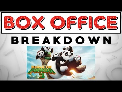 Box Office Breakdown for January 29th - January 31th, 2016