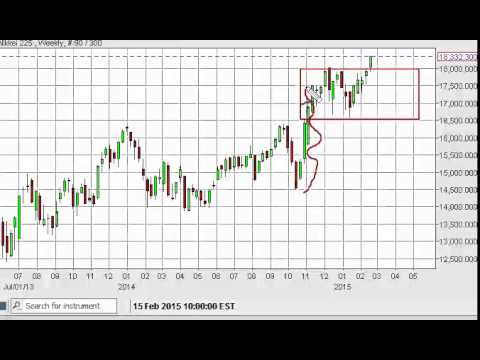 Nikkei Index forecast for the week of February 23 2015, Technical Analysis