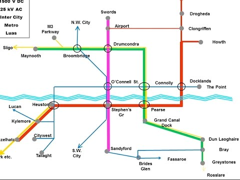 Development of a New Transport Strategy for the Greater Dublin Area 2015- 2040